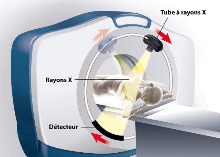 RADIO-scanner